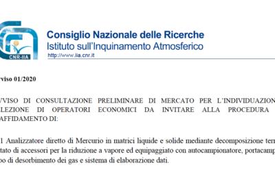 Avviso n. 1/2020 di selezione di operatori economici